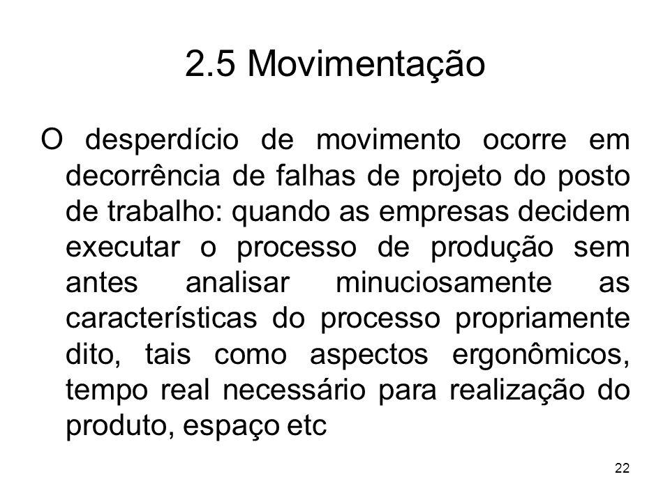 22 2.5 Movimentação O desperdício de movimento ocorre em decorrência de falhas de projeto do posto de trabalho: quando as empresas decidem executar o