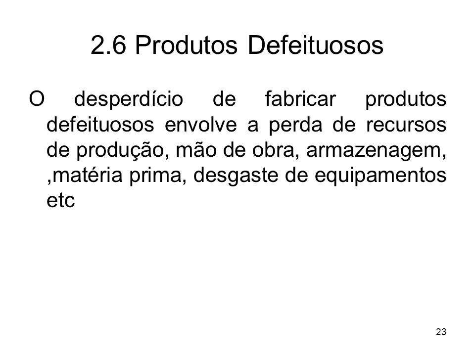 23 2.6 Produtos Defeituosos O desperdício de fabricar produtos defeituosos envolve a perda de recursos de produção, mão de obra, armazenagem,,matéria