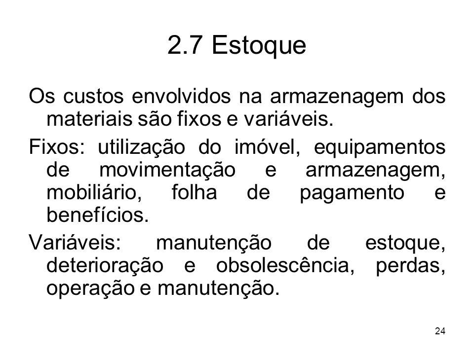 24 2.7 Estoque Os custos envolvidos na armazenagem dos materiais são fixos e variáveis. Fixos: utilização do imóvel, equipamentos de movimentação e ar