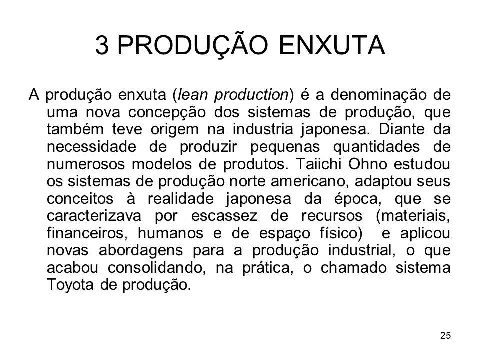 25 3 PRODUÇÃO ENXUTA A produção enxuta (lean production) é a denominação de uma nova concepção dos sistemas de produção, que também teve origem na ind