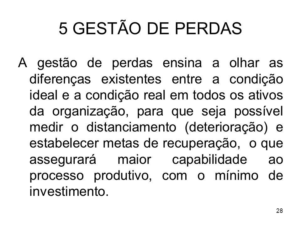 28 5 GESTÃO DE PERDAS A gestão de perdas ensina a olhar as diferenças existentes entre a condição ideal e a condição real em todos os ativos da organi