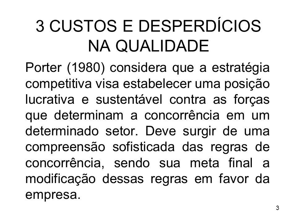 3 3 CUSTOS E DESPERDÍCIOS NA QUALIDADE Porter (1980) considera que a estratégia competitiva visa estabelecer uma posição lucrativa e sustentável contr