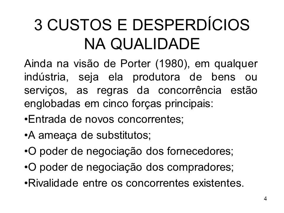 4 3 CUSTOS E DESPERDÍCIOS NA QUALIDADE Ainda na visão de Porter (1980), em qualquer indústria, seja ela produtora de bens ou serviços, as regras da co