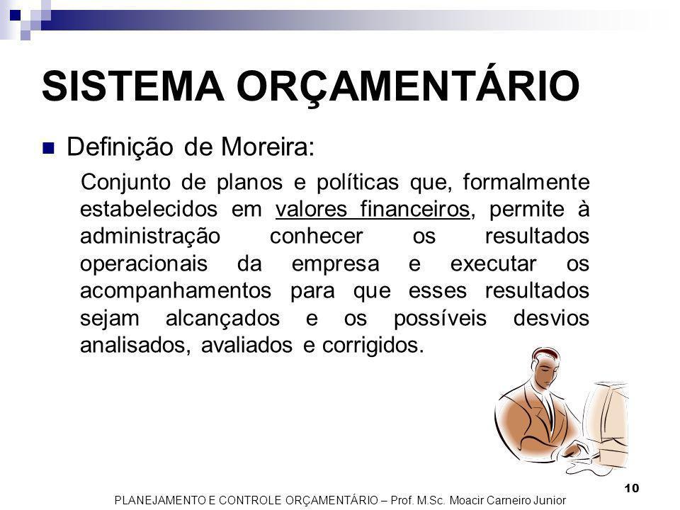 PLANEJAMENTO E CONTROLE ORÇAMENTÁRIO – Prof. M.Sc. Moacir Carneiro Junior 10 SISTEMA ORÇAMENTÁRIO Definição de Moreira: Conjunto de planos e políticas