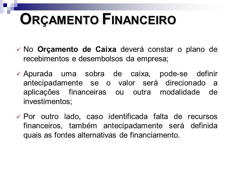 O RÇAMENTO F INANCEIRO No Orçamento de Caixa deverá constar o plano de recebimentos e desembolsos da empresa; Apurada uma sobra de caixa, pode-se defi