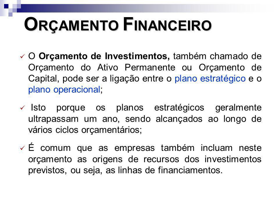 O RÇAMENTO F INANCEIRO O Orçamento de Investimentos, também chamado de Orçamento do Ativo Permanente ou Orçamento de Capital, pode ser a ligação entre