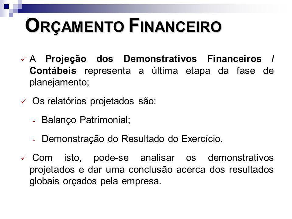O RÇAMENTO F INANCEIRO A Projeção dos Demonstrativos Financeiros / Contábeis representa a última etapa da fase de planejamento; Os relatórios projetad