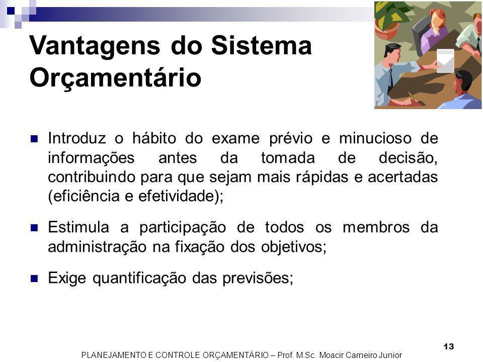 PLANEJAMENTO E CONTROLE ORÇAMENTÁRIO – Prof. M.Sc. Moacir Carneiro Junior 13 Vantagens do Sistema Orçamentário Introduz o hábito do exame prévio e min