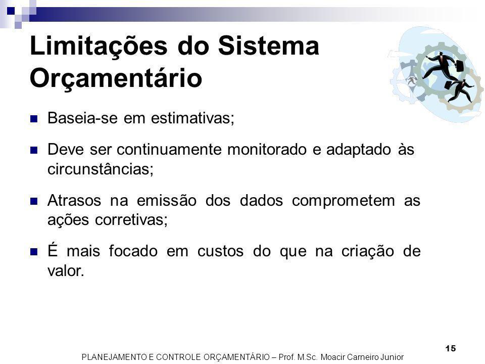 PLANEJAMENTO E CONTROLE ORÇAMENTÁRIO – Prof. M.Sc. Moacir Carneiro Junior 15 Limitações do Sistema Orçamentário Baseia-se em estimativas; Deve ser con