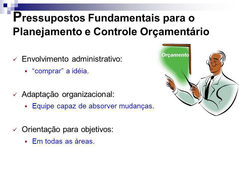 P ressupostos Fundamentais para o Planejamento e Controle Orçamentário Envolvimento administrativo: comprar a idéia. Adaptação organizacional: Equipe