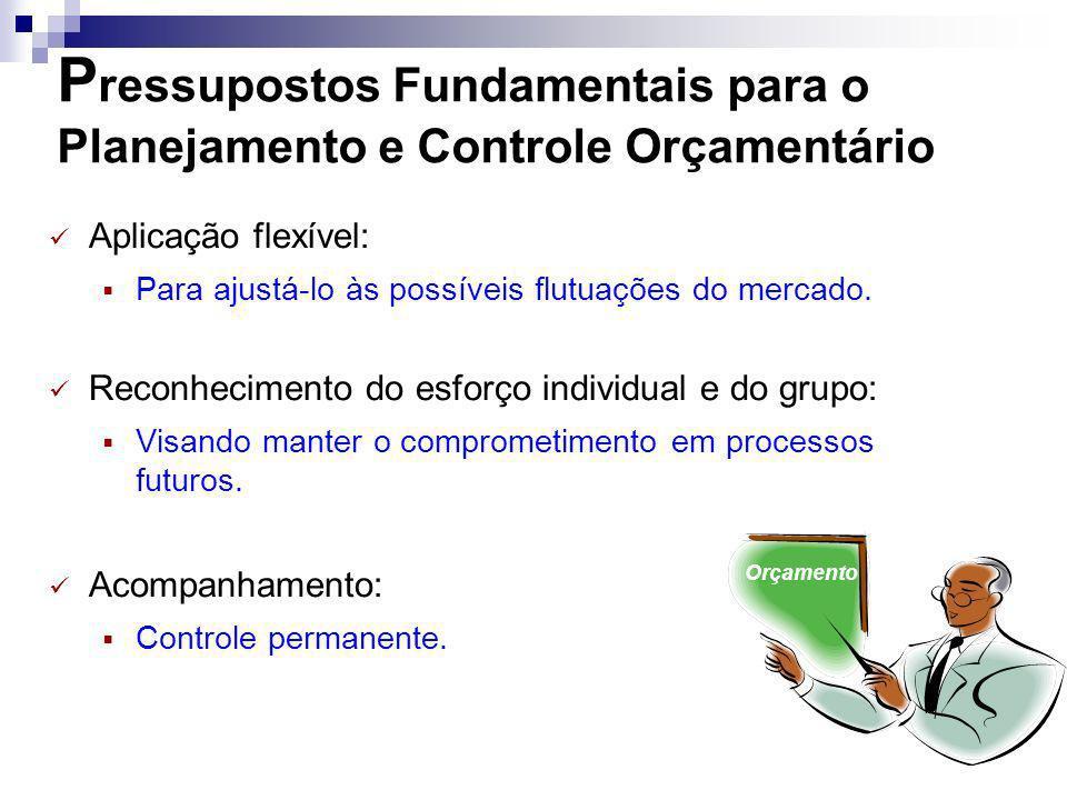 P ressupostos Fundamentais para o Planejamento e Controle Orçamentário Aplicação flexível: Para ajustá-lo às possíveis flutuações do mercado. Reconhec