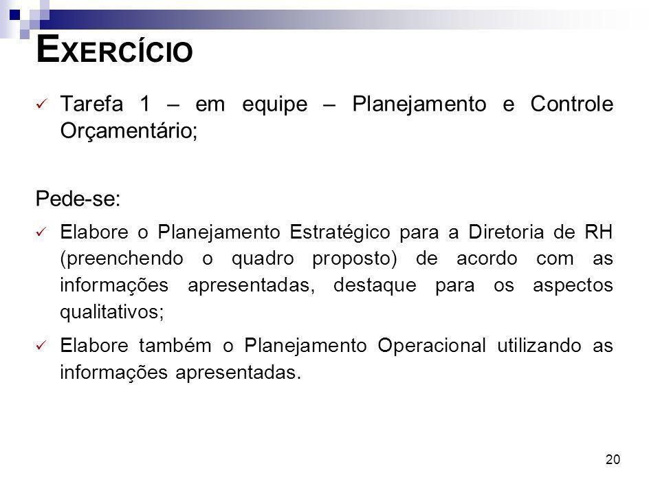 20 E XERCÍCIO Tarefa 1 – em equipe – Planejamento e Controle Orçamentário; Pede-se: Elabore o Planejamento Estratégico para a Diretoria de RH (preench