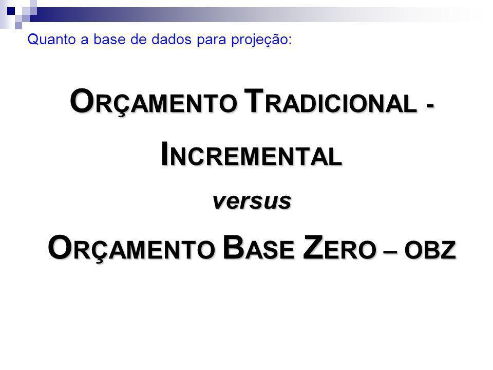 O RÇAMENTO T RADICIONAL - I NCREMENTAL versus O RÇAMENTO B ASE Z ERO – OBZ Quanto a base de dados para projeção: