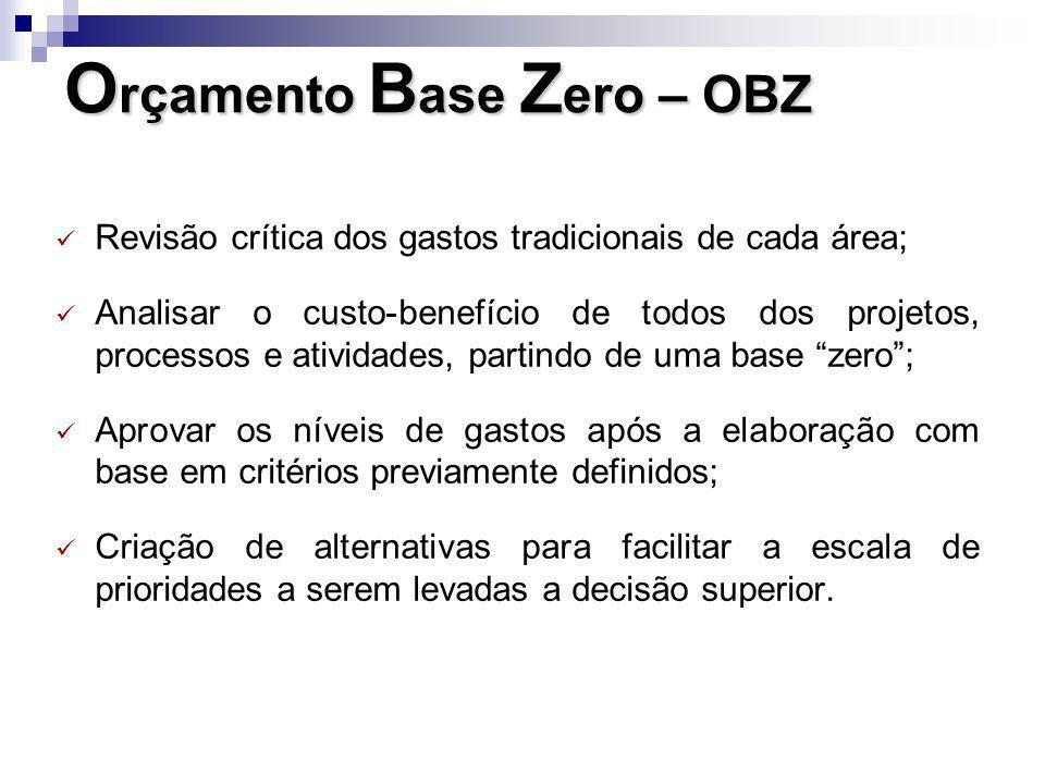 O rçamento B ase Z ero – OBZ Revisão crítica dos gastos tradicionais de cada área; Analisar o custo-benefício de todos dos projetos, processos e ativi