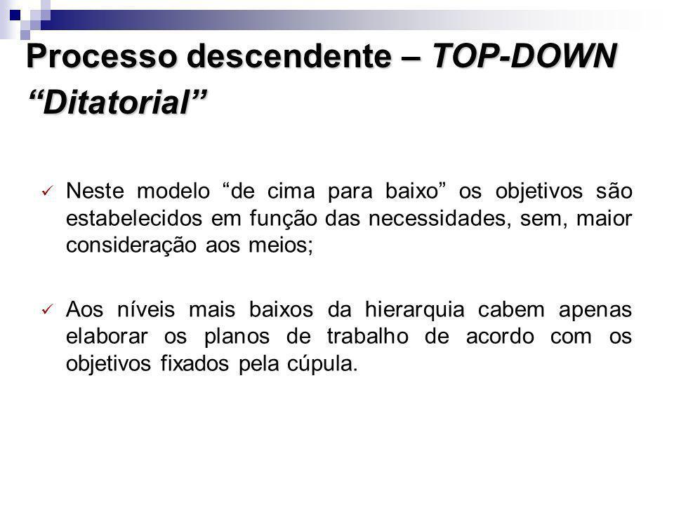 Processo descendente – TOP-DOWN Ditatorial Neste modelo de cima para baixo os objetivos são estabelecidos em função das necessidades, sem, maior consi