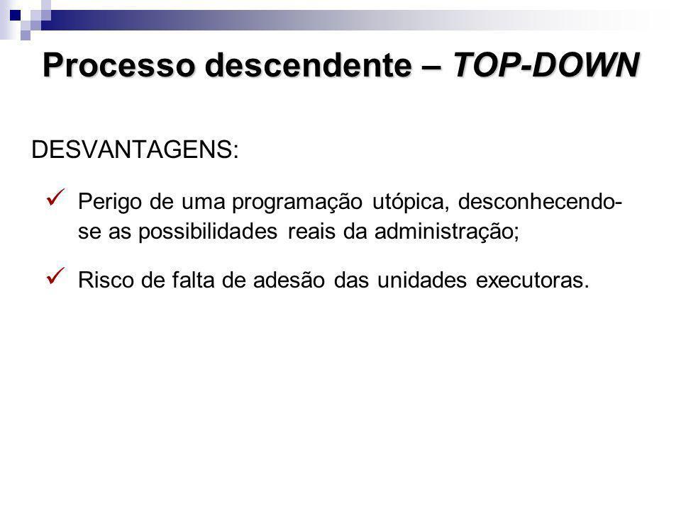 Processo descendente – TOP-DOWN DESVANTAGENS: Perigo de uma programação utópica, desconhecendo- se as possibilidades reais da administração; Risco de