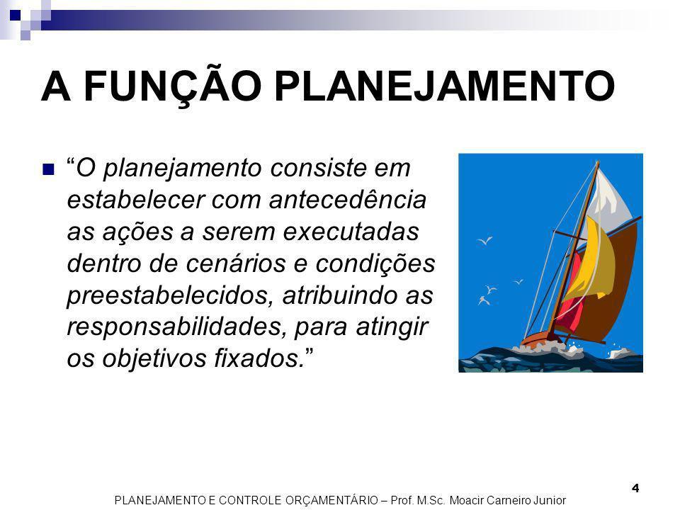PLANEJAMENTO E CONTROLE ORÇAMENTÁRIO – Prof. M.Sc. Moacir Carneiro Junior 4 A FUNÇÃO PLANEJAMENTO O planejamento consiste em estabelecer com antecedên