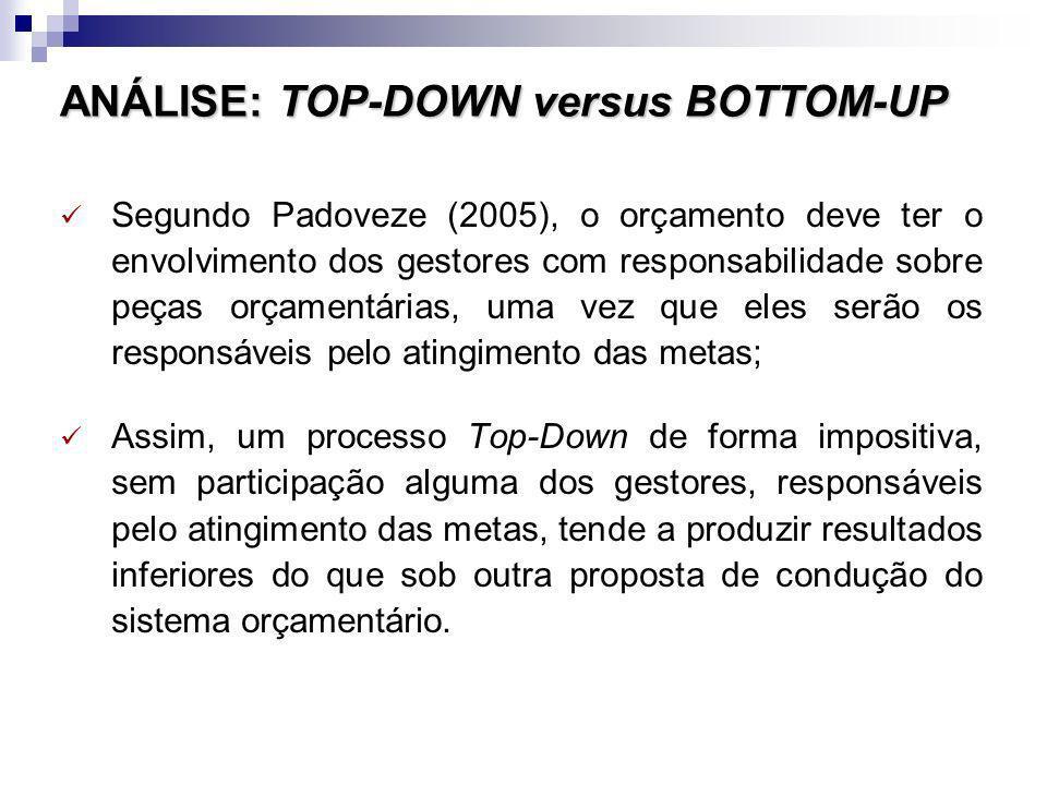ANÁLISE: TOP-DOWN versus BOTTOM-UP Segundo Padoveze (2005), o orçamento deve ter o envolvimento dos gestores com responsabilidade sobre peças orçament