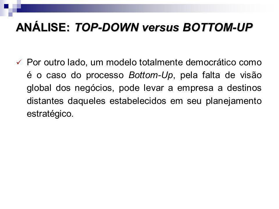 ANÁLISE: TOP-DOWN versus BOTTOM-UP Por outro lado, um modelo totalmente democrático como é o caso do processo Bottom-Up, pela falta de visão global do