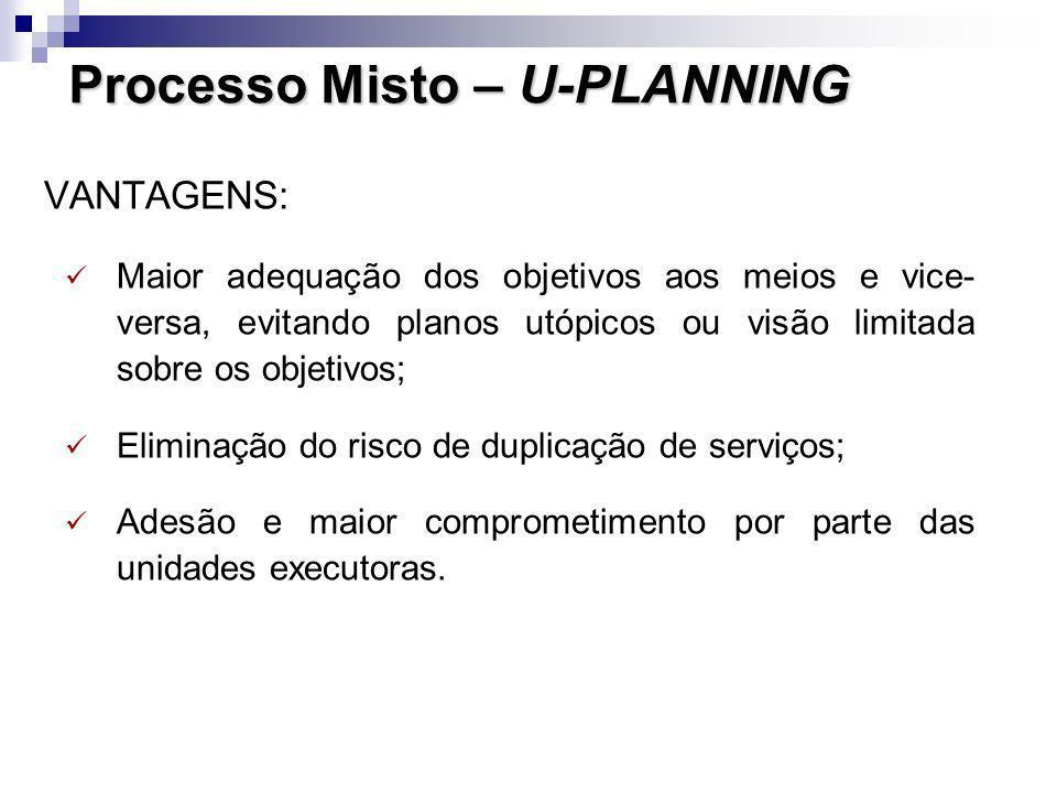 Processo Misto – U-PLANNING VANTAGENS: Maior adequação dos objetivos aos meios e vice- versa, evitando planos utópicos ou visão limitada sobre os obje