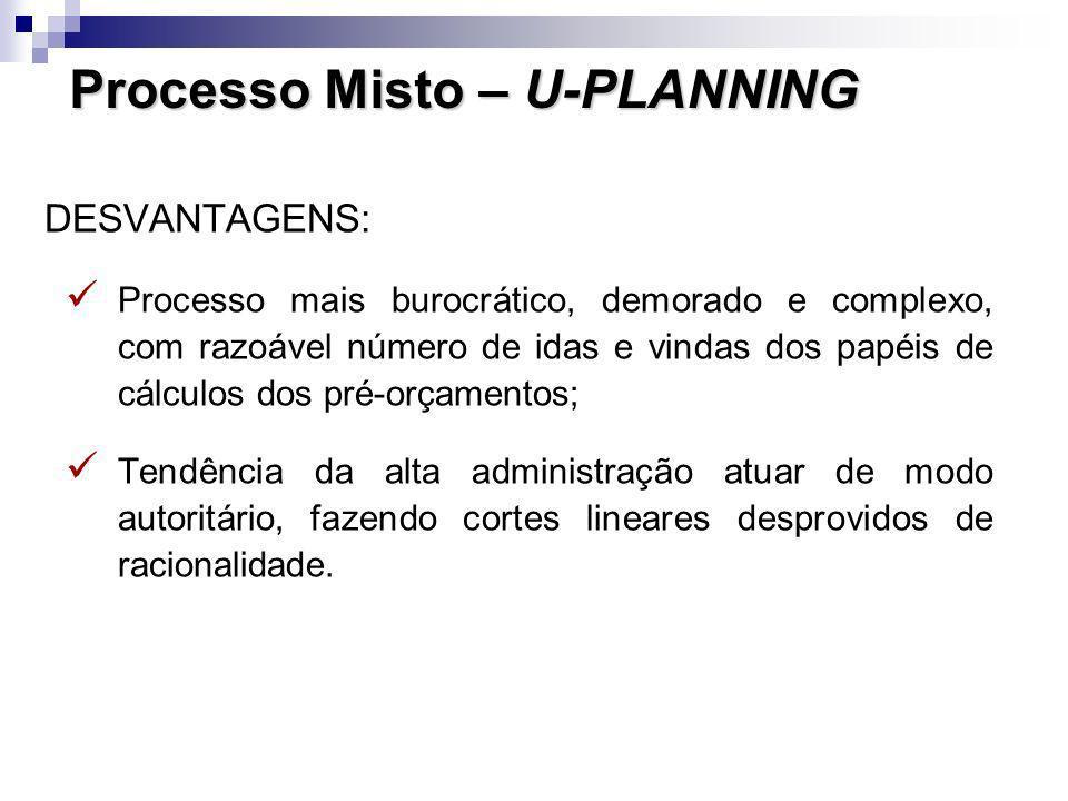 Processo Misto – U-PLANNING DESVANTAGENS: Processo mais burocrático, demorado e complexo, com razoável número de idas e vindas dos papéis de cálculos
