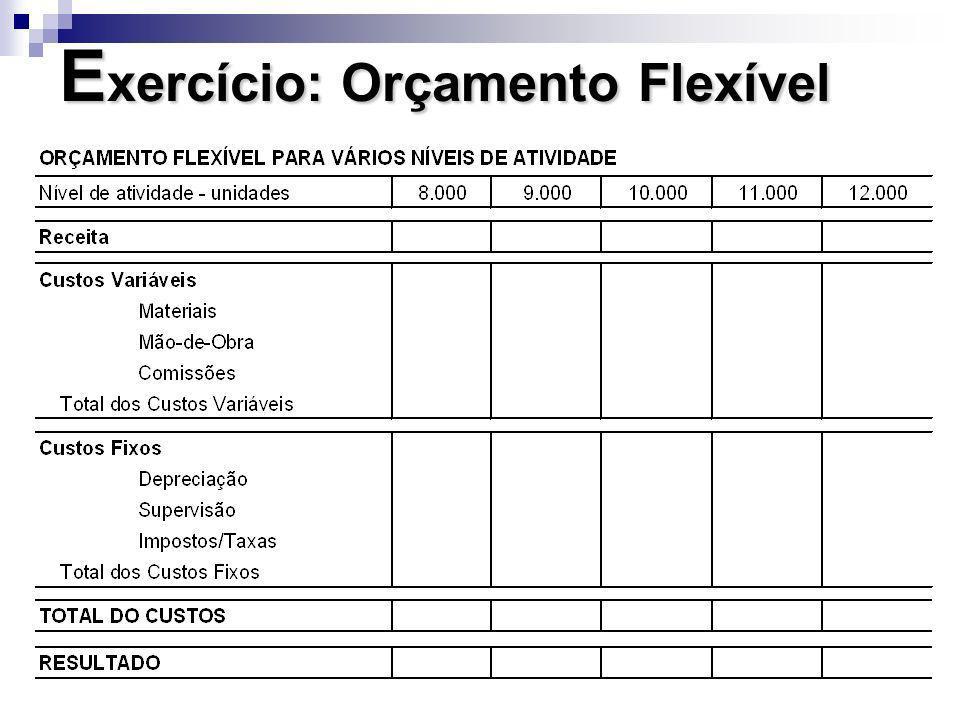 PONTO DE EQUILÍBRIO - Unidades PONTO DE EQUILÍBRIO - $ 0,66667