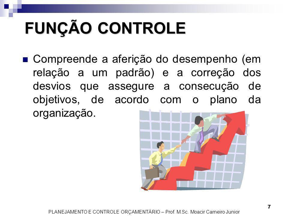 PLANEJAMENTO E CONTROLE ORÇAMENTÁRIO – Prof. M.Sc. Moacir Carneiro Junior 7 FUNÇÃO CONTROLE Compreende a aferição do desempenho (em relação a um padrã