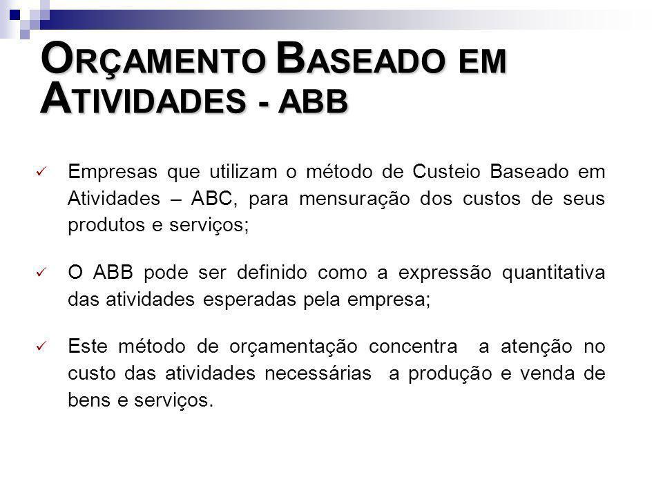 O RÇAMENTO B ASEADO EM A TIVIDADES - ABB Empresas que utilizam o método de Custeio Baseado em Atividades – ABC, para mensuração dos custos de seus pro