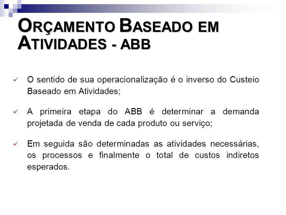O RÇAMENTO B ASEADO EM A TIVIDADES - ABB O sentido de sua operacionalização é o inverso do Custeio Baseado em Atividades; A primeira etapa do ABB é de