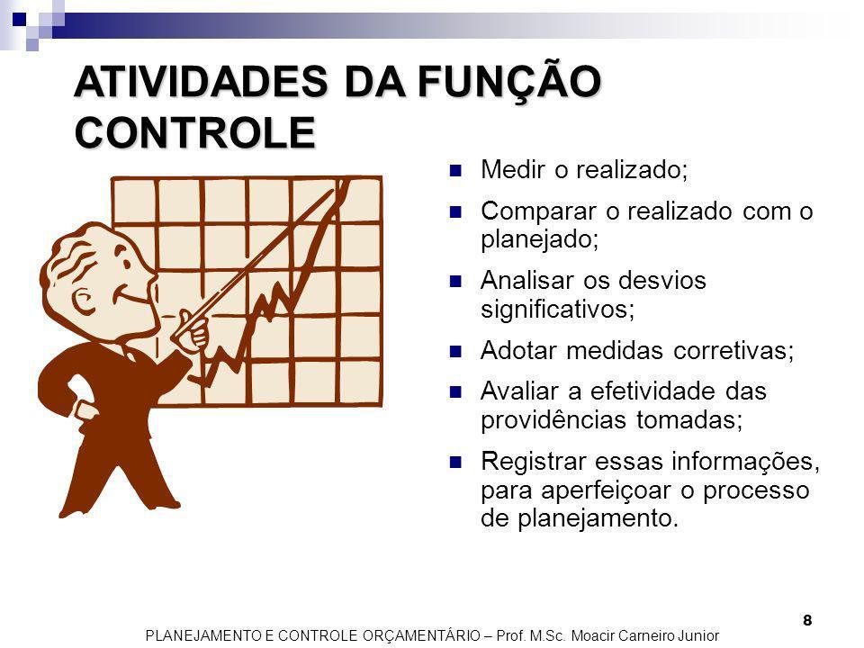 PLANEJAMENTO E CONTROLE ORÇAMENTÁRIO – Prof. M.Sc. Moacir Carneiro Junior 8 ATIVIDADES DA FUNÇÃO CONTROLE Medir o realizado; Comparar o realizado com