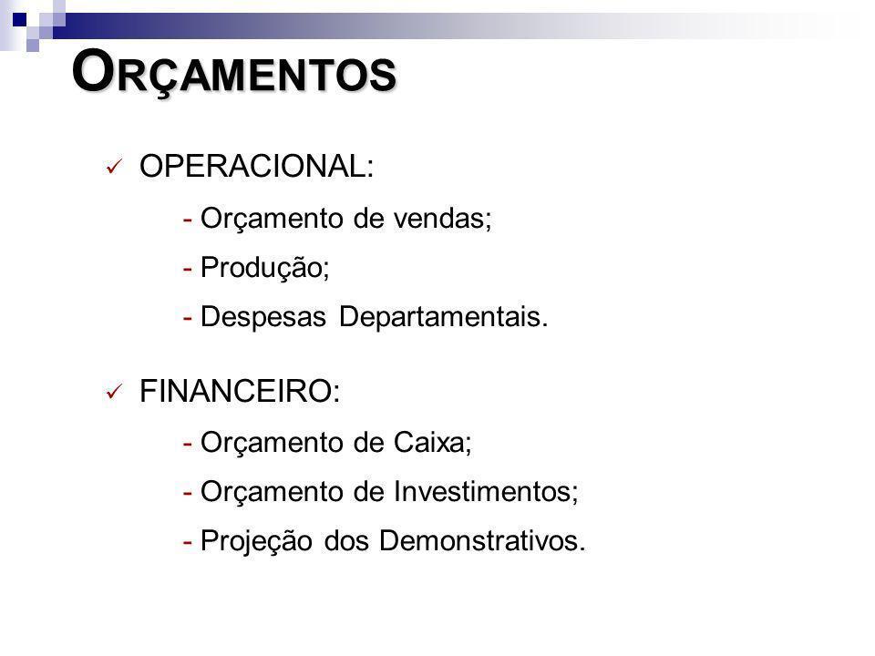 O RÇAMENTOS OPERACIONAL: - Orçamento de vendas; - Produção; - Despesas Departamentais. FINANCEIRO: - Orçamento de Caixa; - Orçamento de Investimentos;