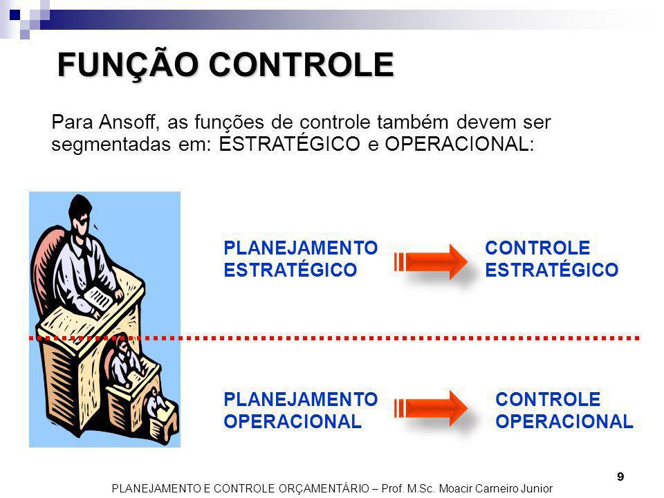 PLANEJAMENTO E CONTROLE ORÇAMENTÁRIO – Prof. M.Sc. Moacir Carneiro Junior 9 FUNÇÃO CONTROLE Para Ansoff, as funções de controle também devem ser segme