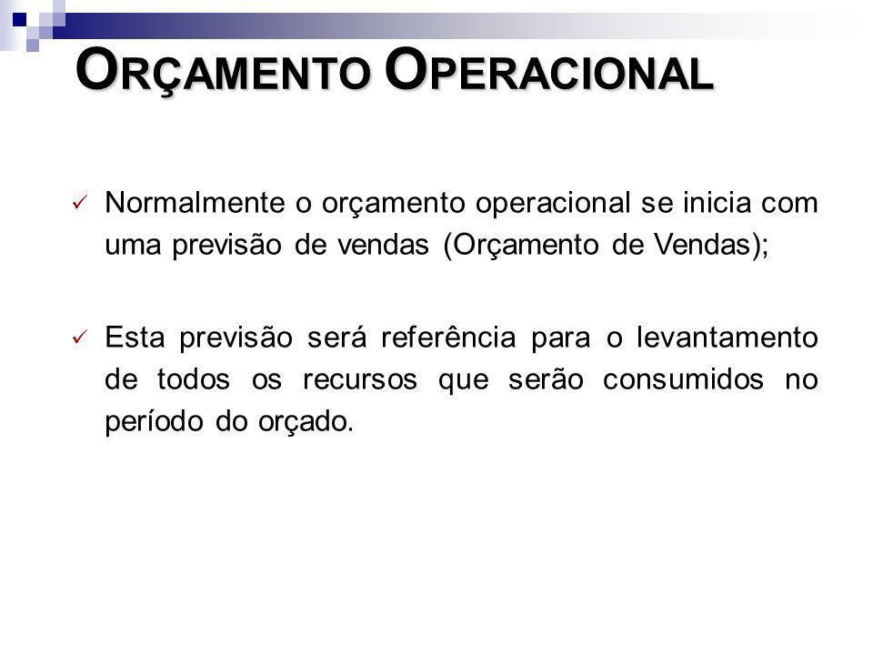 O RÇAMENTO O PERACIONAL Normalmente o orçamento operacional se inicia com uma previsão de vendas (Orçamento de Vendas); Esta previsão será referência