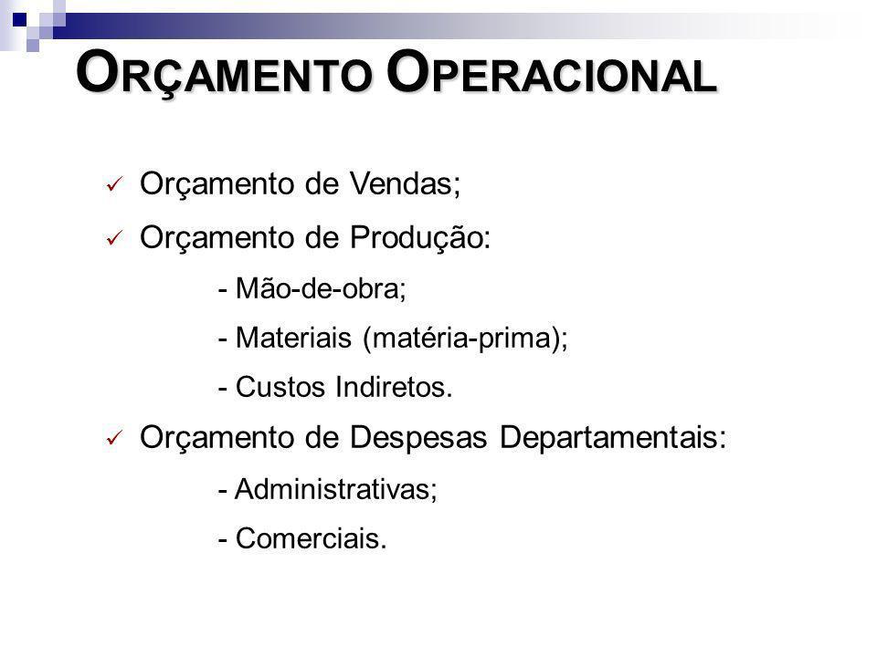 O RÇAMENTO O PERACIONAL Orçamento de Vendas; Orçamento de Produção: - Mão-de-obra; - Materiais (matéria-prima); - Custos Indiretos. Orçamento de Despe