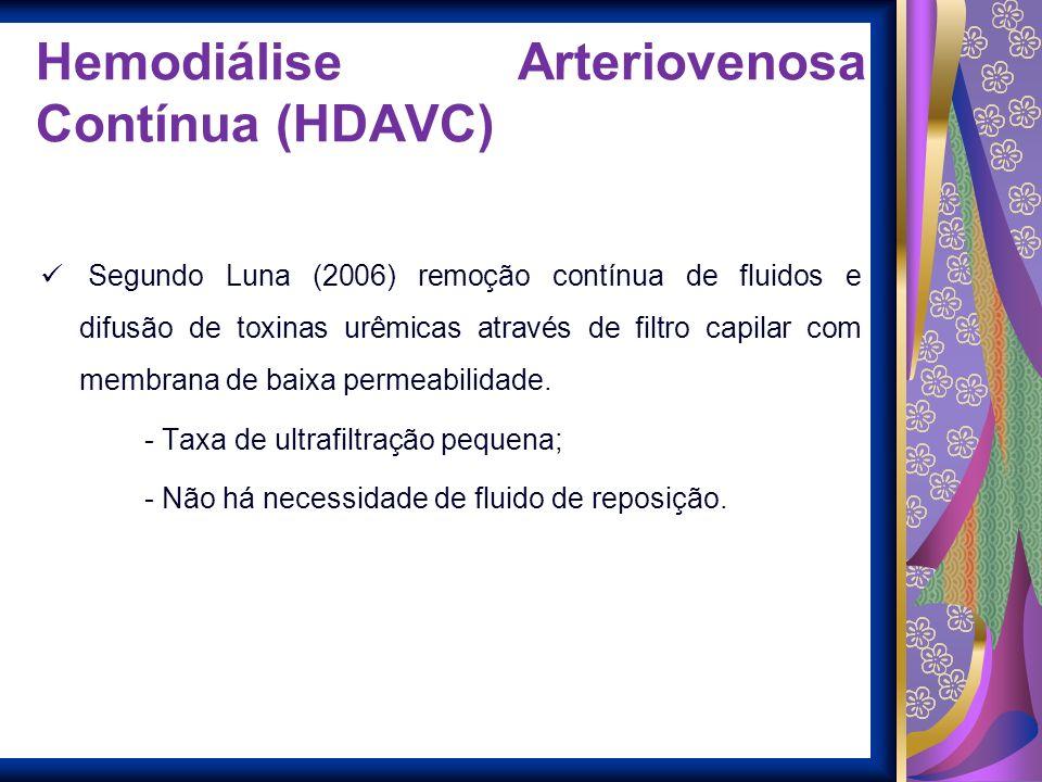 Hemodiálise Arteriovenosa Contínua (HDAVC) Segundo Luna (2006) remoção contínua de fluidos e difusão de toxinas urêmicas através de filtro capilar com