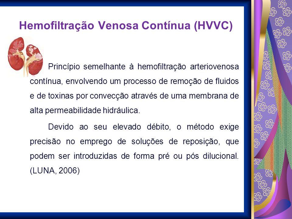 Hemofiltração Venosa Contínua (HVVC) Princípio semelhante à hemofiltração arteriovenosa contínua, envolvendo um processo de remoção de fluidos e de to