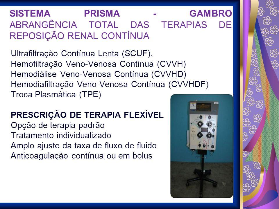 SISTEMA PRISMA - GAMBRO ABRANGÊNCIA TOTAL DAS TERAPIAS DE REPOSIÇÃO RENAL CONTÍNUA Ultrafiltração Contínua Lenta (SCUF). Hemofiltração Veno-Venosa Con
