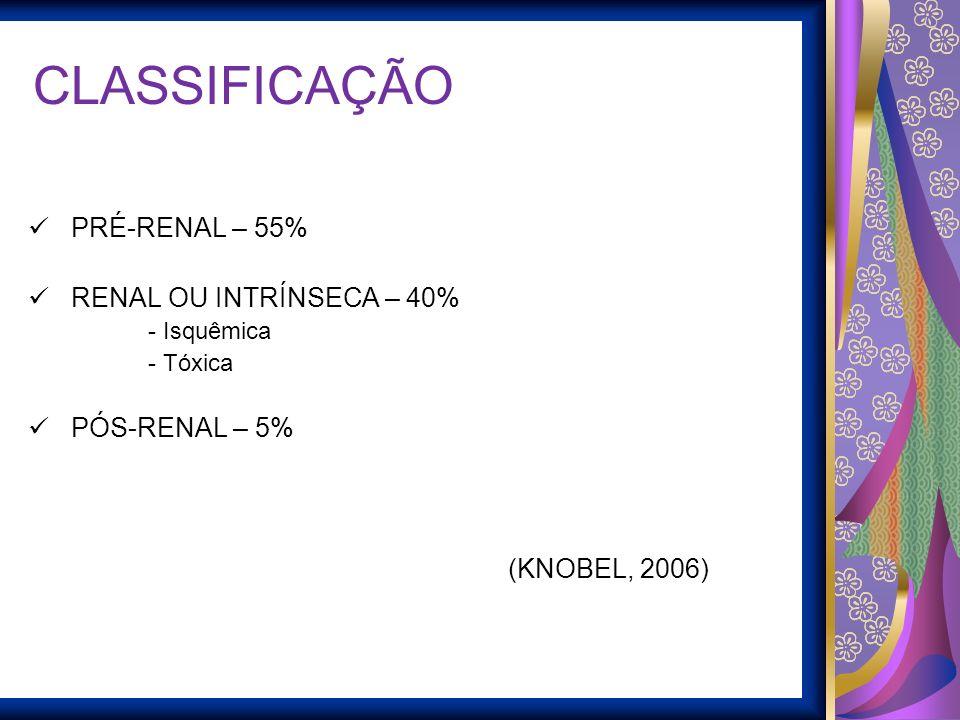 CLASSIFICAÇÃO PRÉ-RENAL – 55% RENAL OU INTRÍNSECA – 40% - Isquêmica - Tóxica PÓS-RENAL – 5% (KNOBEL, 2006)