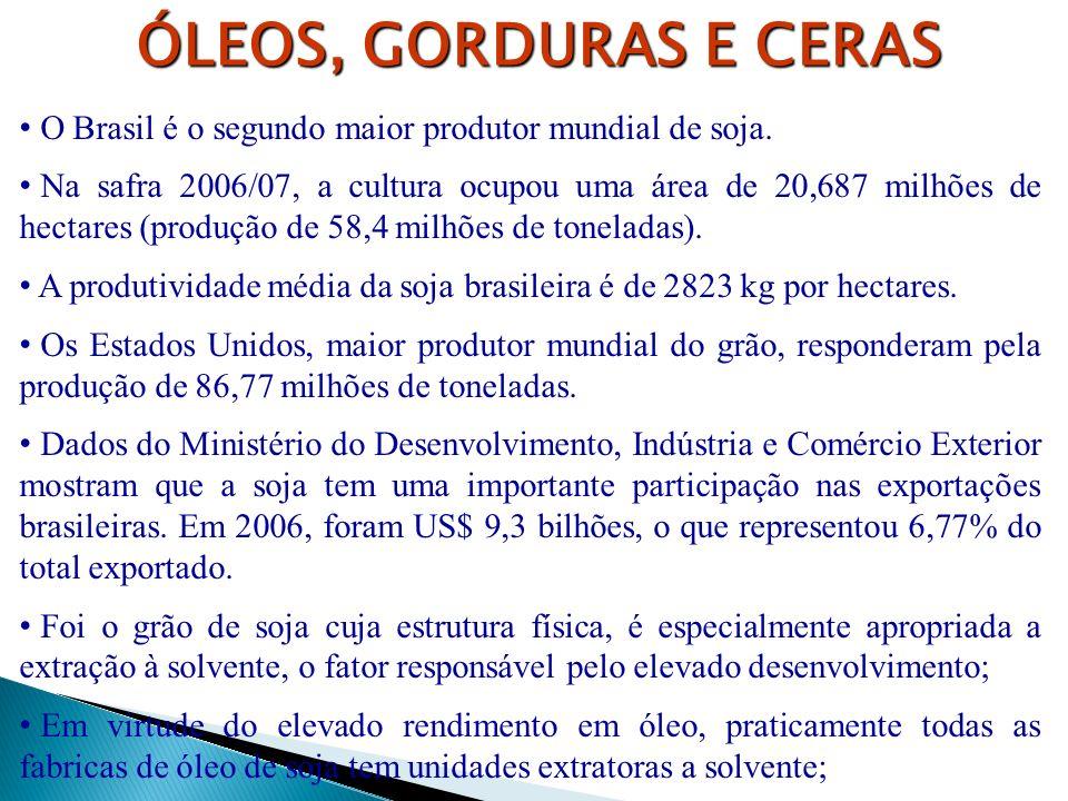O Brasil é o segundo maior produtor mundial de soja. Na safra 2006/07, a cultura ocupou uma área de 20,687 milhões de hectares (produção de 58,4 milhõ