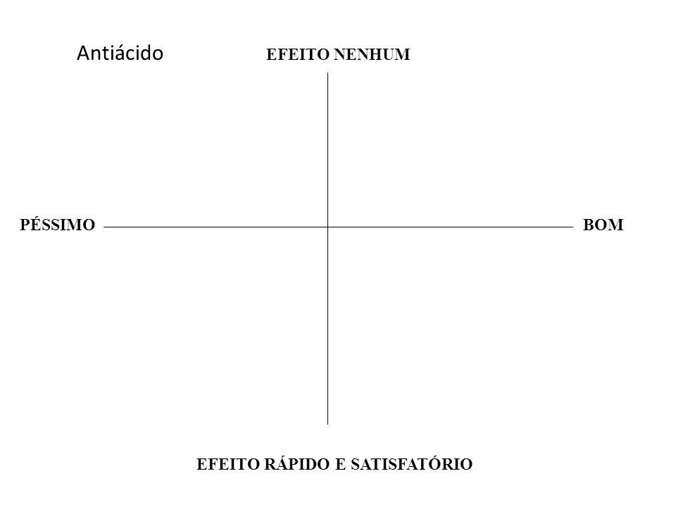Antiácido EFEITO RÁPIDO E SATISFATÓRIO EFEITO NENHUM PÉSSIMOBOM