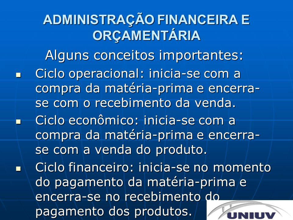 ADMINISTRAÇÃO FINANCEIRA E ORÇAMENTÁRIA Alguns conceitos importantes: Ciclo operacional: inicia-se com a compra da matéria-prima e encerra- se com o r