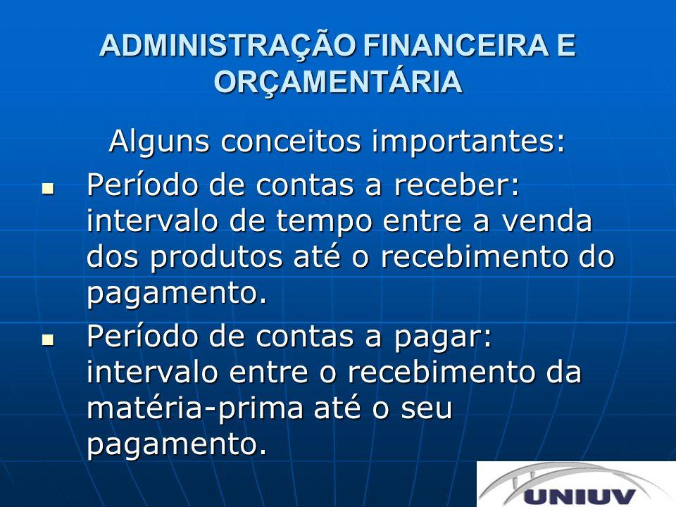 ADMINISTRAÇÃO FINANCEIRA E ORÇAMENTÁRIA Alguns conceitos importantes: Patrimônio: conjunto de bens, direitos e obrigações de uma empresa.