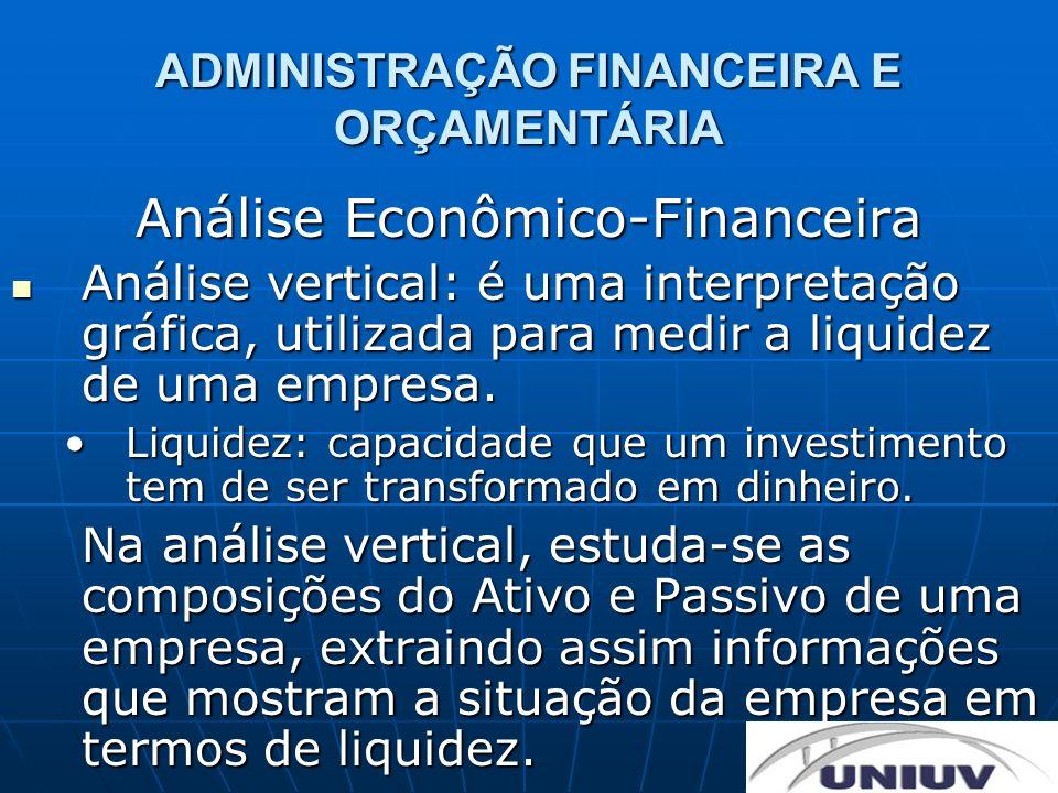 ADMINISTRAÇÃO FINANCEIRA E ORÇAMENTÁRIA Análise Econômico-Financeira Análise vertical: é uma interpretação gráfica, utilizada para medir a liquidez de