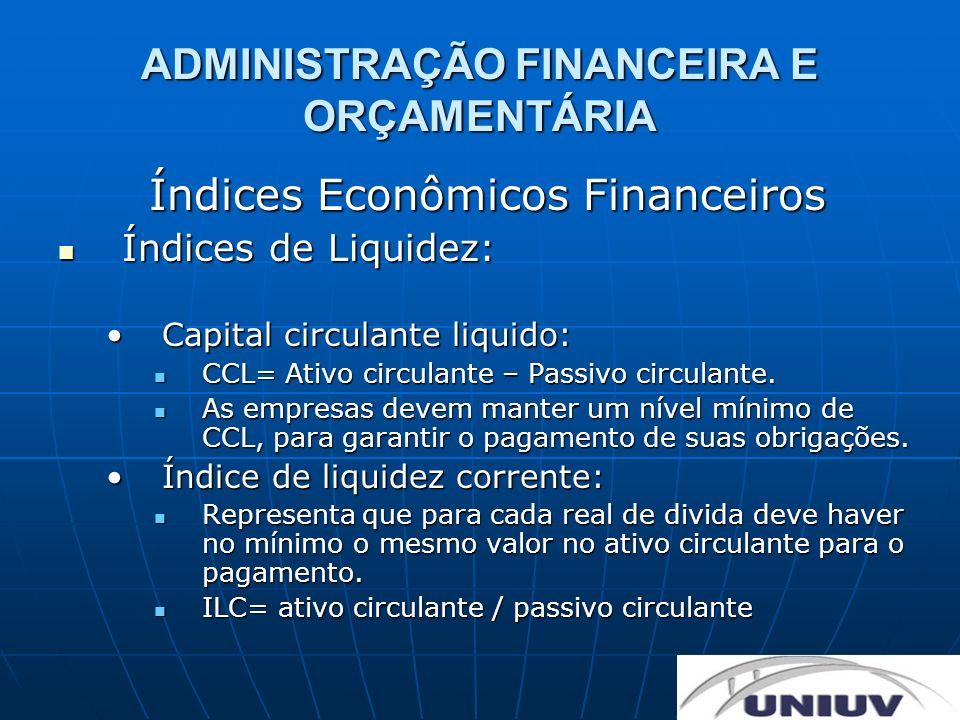 ADMINISTRAÇÃO FINANCEIRA E ORÇAMENTÁRIA Índices Econômicos Financeiros Índices de Liquidez: Índices de Liquidez: Exemplos:Exemplos: Calcular o CCP: AC-PC19954.092-3.412 19966.308-4.281 199710.755-5.819