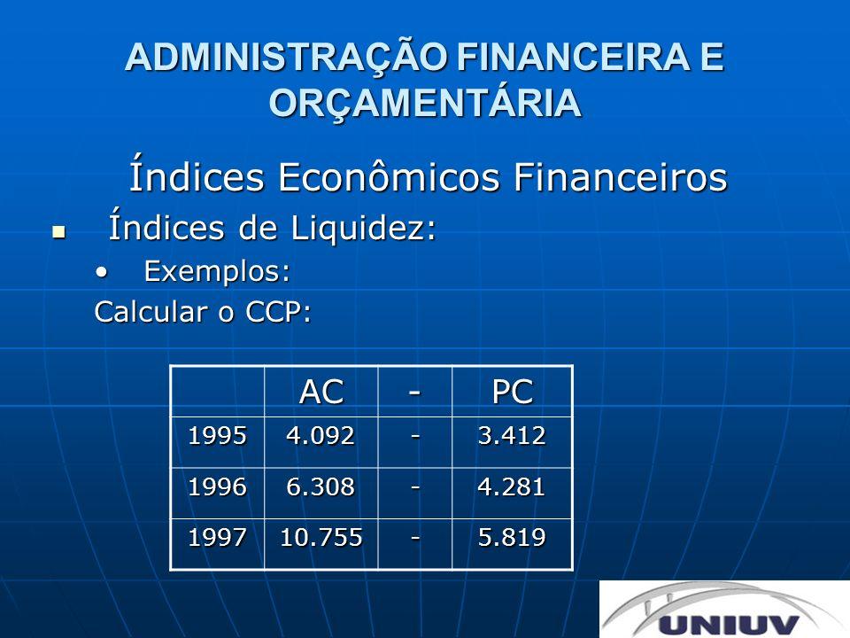 ADMINISTRAÇÃO FINANCEIRA E ORÇAMENTÁRIA Índices Econômicos Financeiros Índices de Liquidez: Índices de Liquidez: Exemplos:Exemplos: Calcular o ILC: AC/PC19954.092/3.412 19966.308/4.281 199710.755/5.819