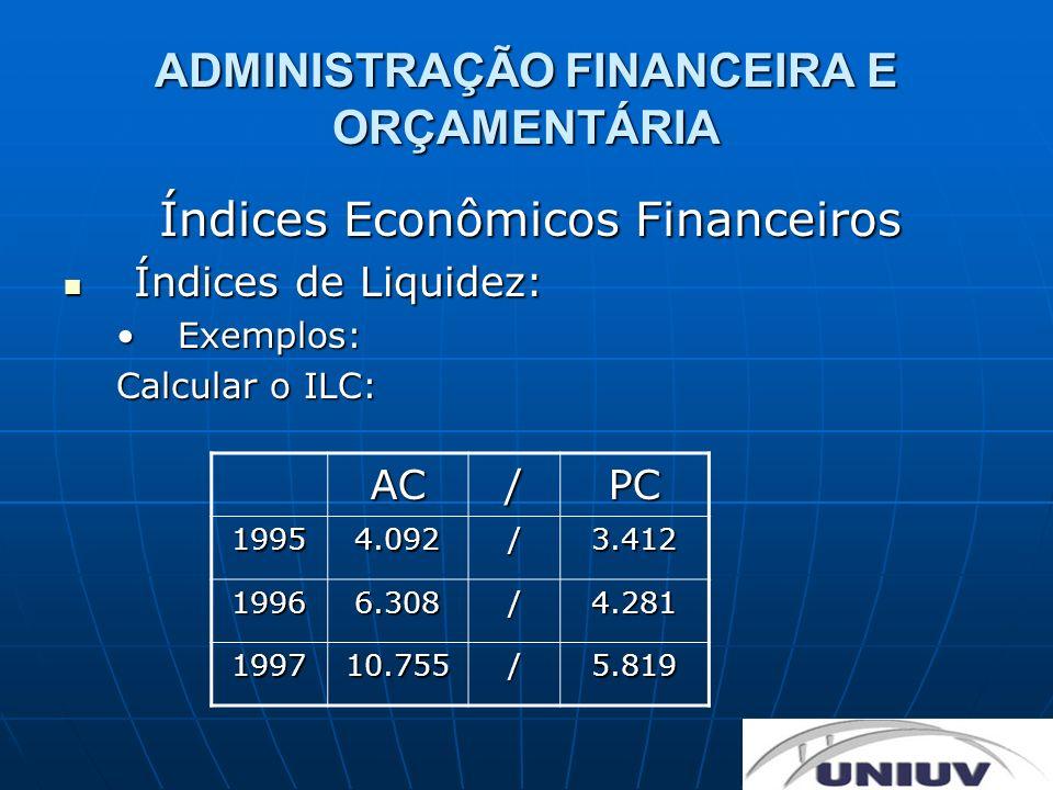 ADMINISTRAÇÃO FINANCEIRA E ORÇAMENTÁRIA Índices Econômicos Financeiros Índices de Liquidez: Índices de Liquidez: Exemplos:Exemplos:Resultados:CCL-ILC1995680-1,19 19962.027-1,47 19974.936-1,84
