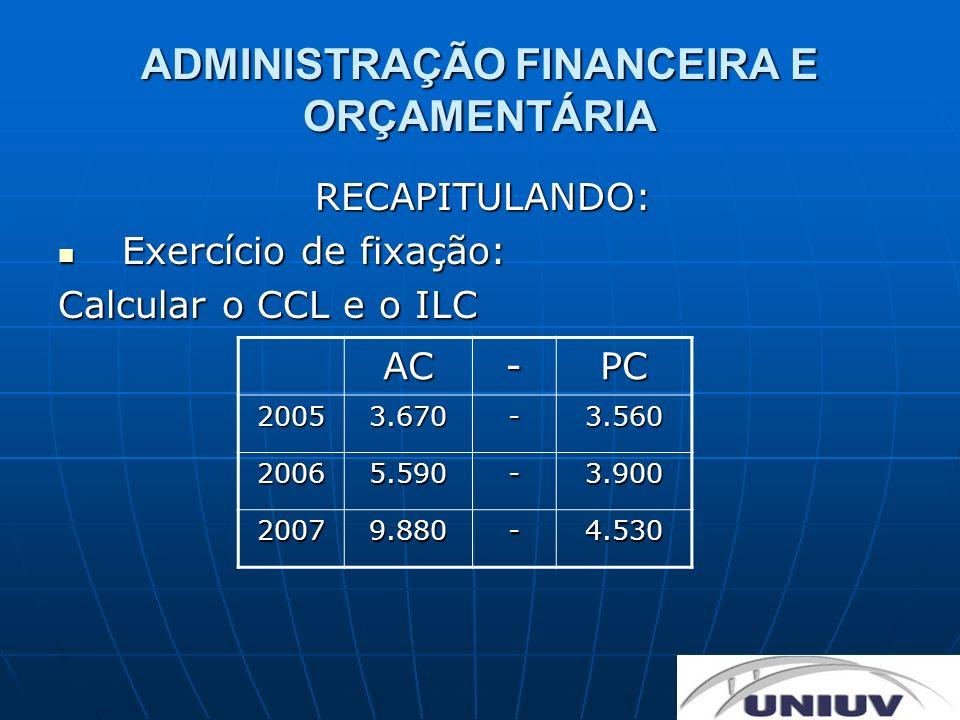 ADMINISTRAÇÃO FINANCEIRA E ORÇAMENTÁRIA RECAPITULANDO: Exercício de fixação: Exercício de fixação: Calcular o CCL e o ILC AC-PC20053.670-3.560 20065.5