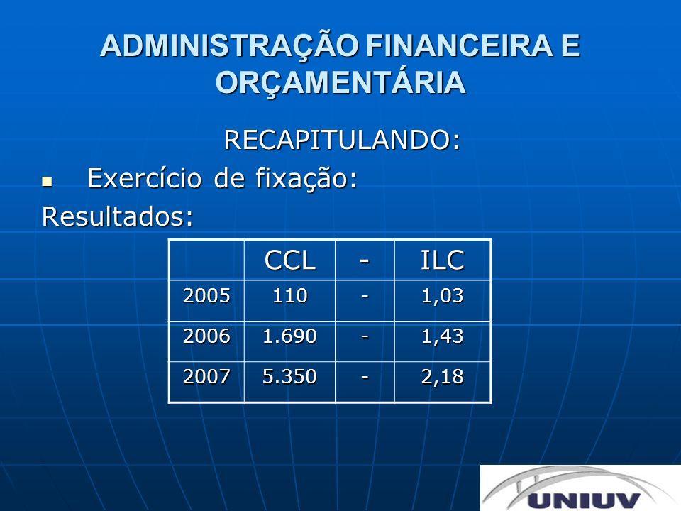 ADMINISTRAÇÃO FINANCEIRA E ORÇAMENTÁRIA RECAPITULANDO: Exercício de fixação: Exercício de fixação:Resultados:CCL-ILC2005110-1,03 20061.690-1,43 20075.