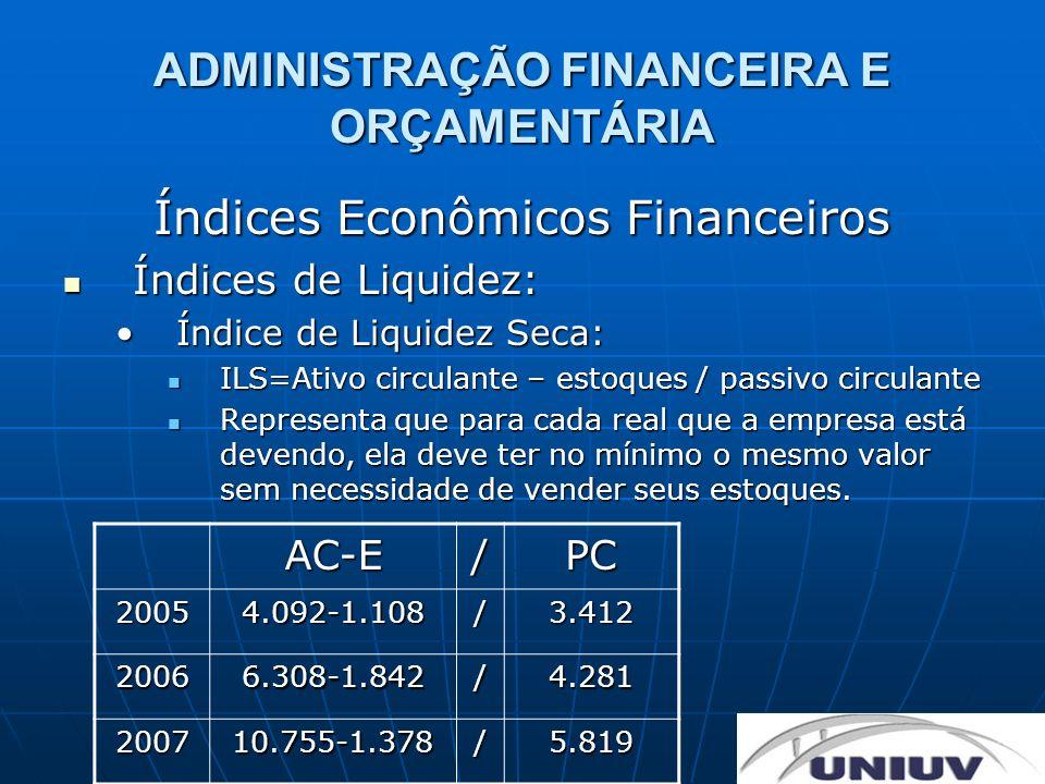 ADMINISTRAÇÃO FINANCEIRA E ORÇAMENTÁRIA Índices Econômicos Financeiros Índices de Liquidez: Índices de Liquidez: Índice de Liquidez Total:Índice de Liquidez Total: ILT=ativo circulante + realizável a longo prazo / passivo circulante + exigível a longo prazo ILT=ativo circulante + realizável a longo prazo / passivo circulante + exigível a longo prazo Representa todos os realizáveis / por todas as obrigações.