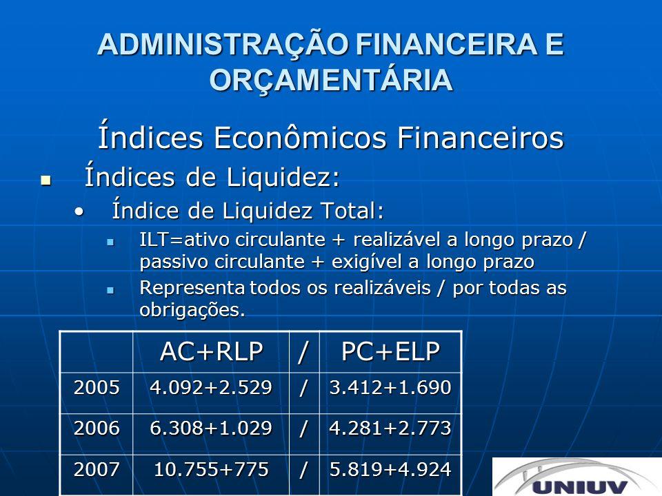 ADMINISTRAÇÃO FINANCEIRA E ORÇAMENTÁRIA Índices Econômicos Financeiros Índices de Liquidez: Índices de Liquidez: Índice de Liquidez Total:Índice de Li